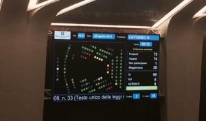 La votazione dell'emendamento 2480, in riferimento alla Provincia di Varese
