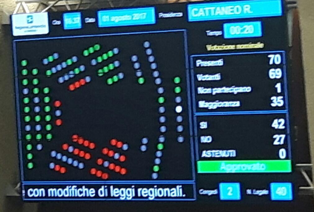 Lombardia, Assestamento, seduta Consiglio prosegue 1 agosto