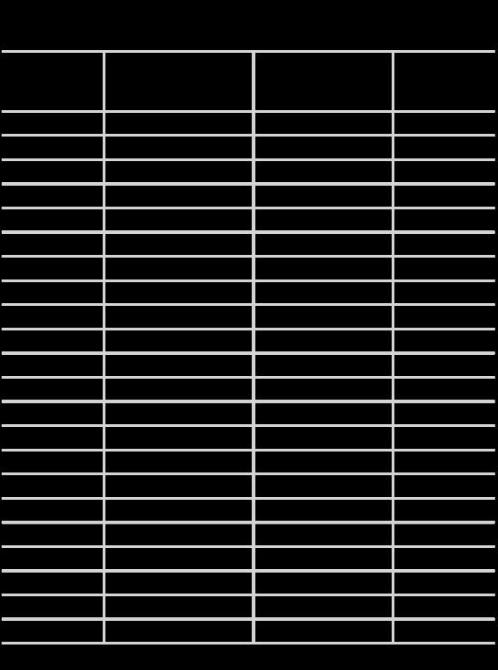Calendario Coinger 2020.Raccolta Differenziata Grantola Al Top In Provincia Ecco