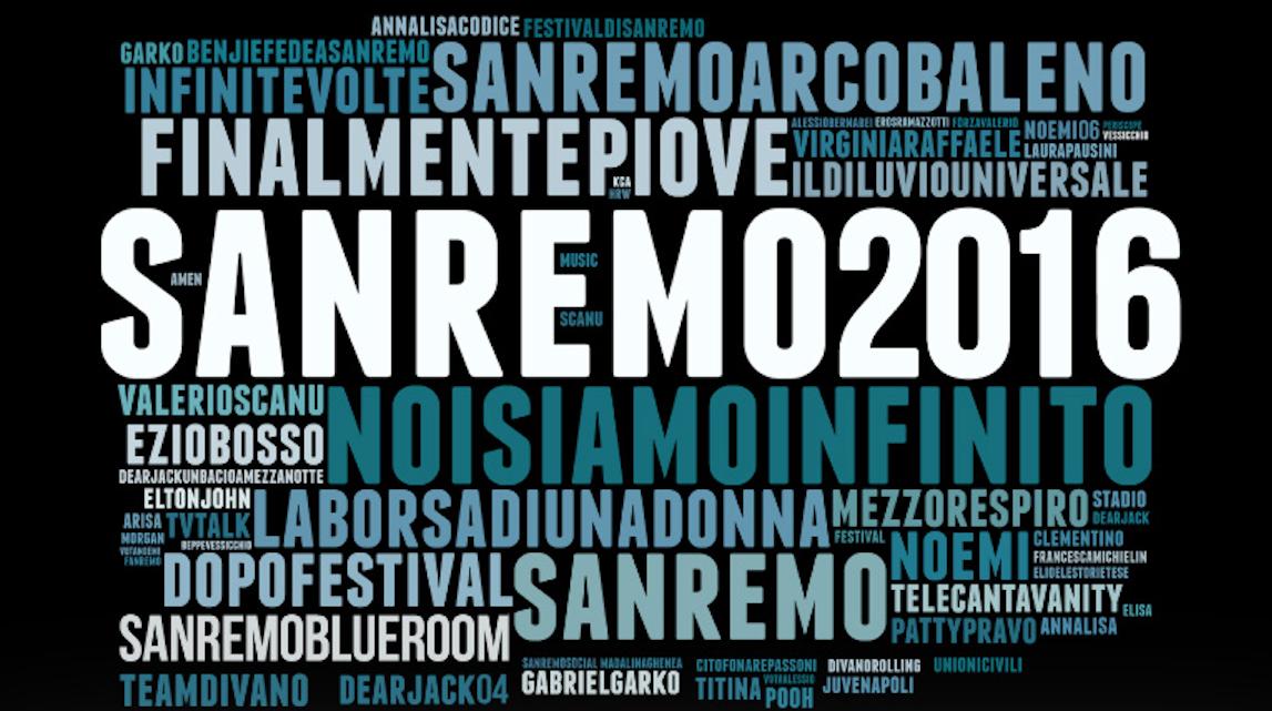 Sanremo 2016 tutto social: un milione di messaggi in più rispetto al 2015