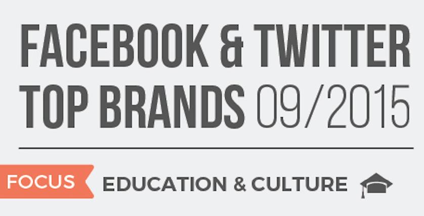 """Top Brands, focus su """"Formazione & Cultura"""": su Facebook Guggenheim di Venezia e Skuola.net"""